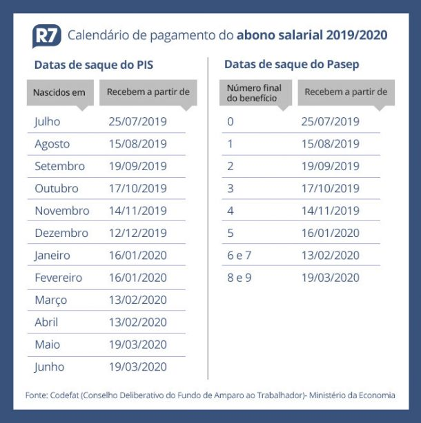 calendario-pis-pasep-20192020-22072019132516533