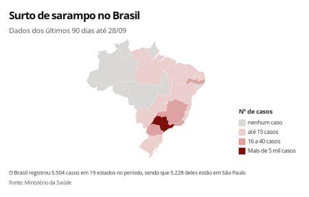 surto-de-sarampo-no-brasil-28set