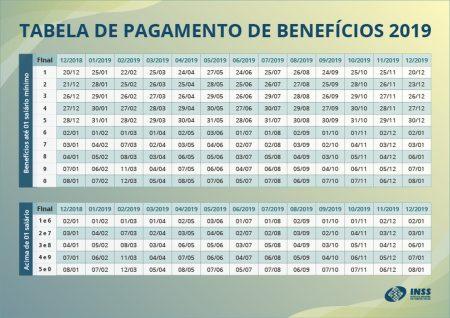 tabela-pagamento-2019