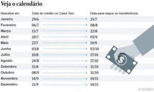 xinfo-calendario_CAIXA-oglobo.jpg.pagespeed.ic.KWtaJyn2vc